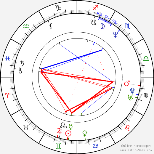 Cathy Tyson astro natal birth chart, Cathy Tyson horoscope, astrology
