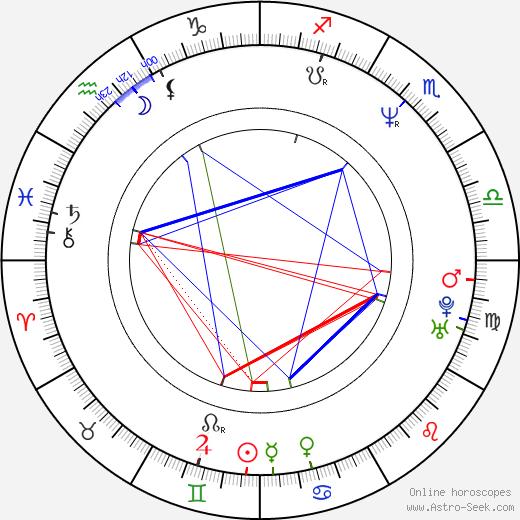 Dana Eskelson birth chart, Dana Eskelson astro natal horoscope, astrology