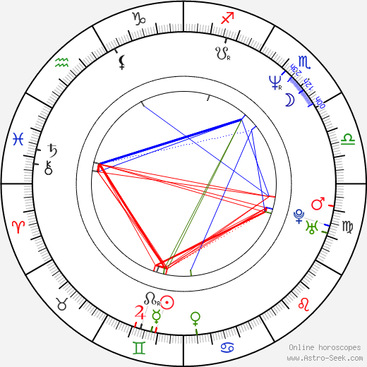 Элизабет Хёрли Elizabeth Hurley день рождения гороскоп, Elizabeth Hurley Натальная карта онлайн