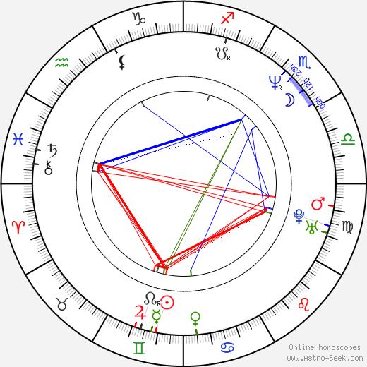 Elizabeth Hurley tema natale, oroscopo, Elizabeth Hurley oroscopi gratuiti, astrologia
