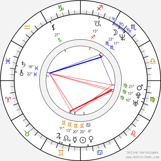 Hugh O'Gorman birth chart, biography, wikipedia 2020, 2021