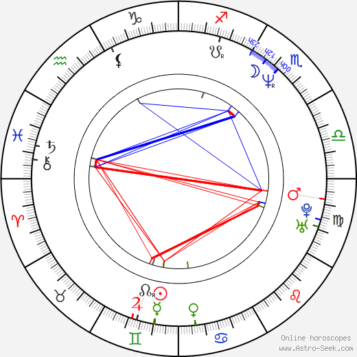 Hugh O'Gorman birth chart, Hugh O'Gorman astro natal horoscope, astrology