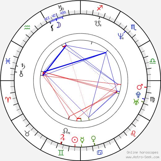 Jari Puhakka tema natale, oroscopo, Jari Puhakka oroscopi gratuiti, astrologia