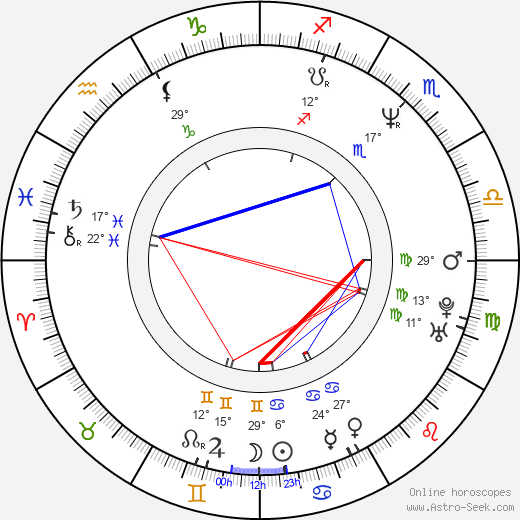 Jessica Hecht birth chart, biography, wikipedia 2019, 2020