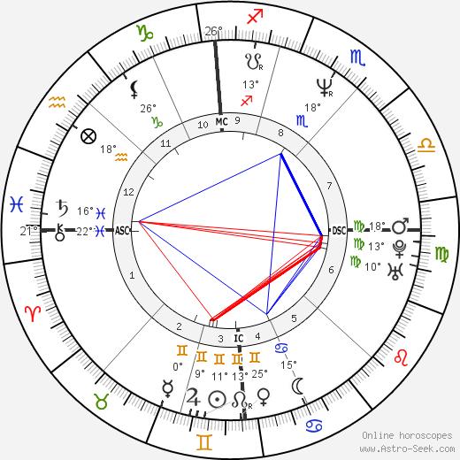 Jim Knipfel birth chart, biography, wikipedia 2019, 2020