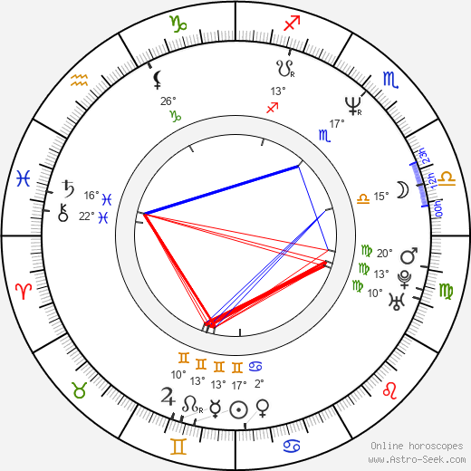 Jonathan Holiff birth chart, biography, wikipedia 2018, 2019