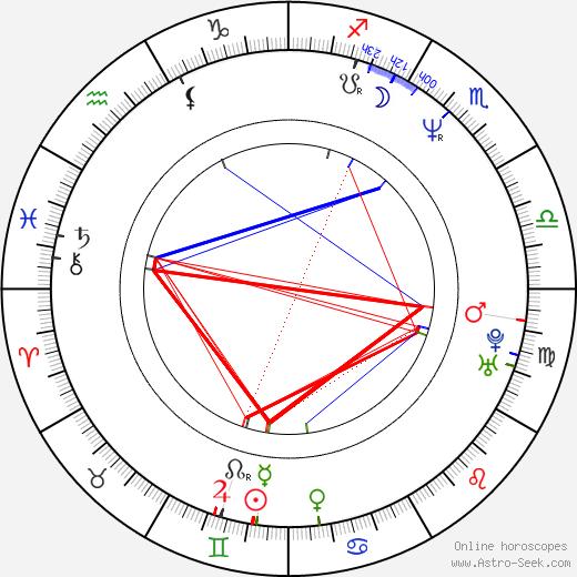 Kieran Darcy-Smith astro natal birth chart, Kieran Darcy-Smith horoscope, astrology