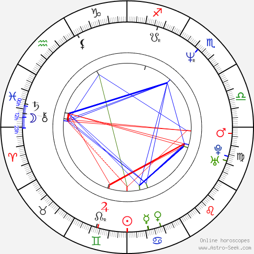 Lana Wachowski tema natale, oroscopo, Lana Wachowski oroscopi gratuiti, astrologia