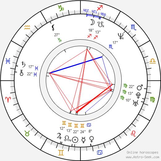 Lisa Vidal birth chart, biography, wikipedia 2020, 2021