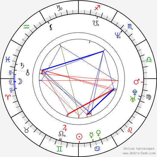 Mark Vicente astro natal birth chart, Mark Vicente horoscope, astrology