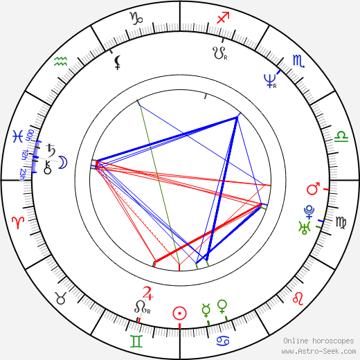 Miriam Chytilová astro natal birth chart, Miriam Chytilová horoscope, astrology