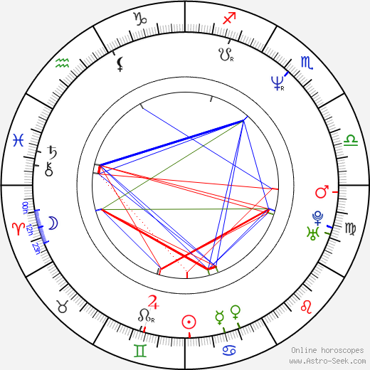 Ota Hereš birth chart, Ota Hereš astro natal horoscope, astrology