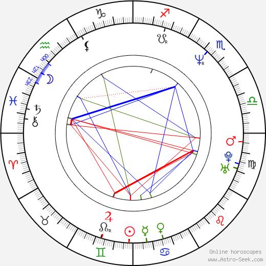 Сэйди Фрост Sadie Frost день рождения гороскоп, Sadie Frost Натальная карта онлайн