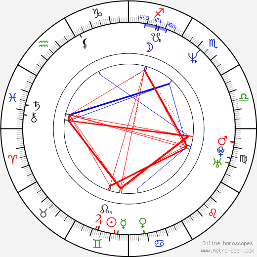 Вахиде Гёрдюм Vahide Gördüm день рождения гороскоп, Vahide Gördüm Натальная карта онлайн