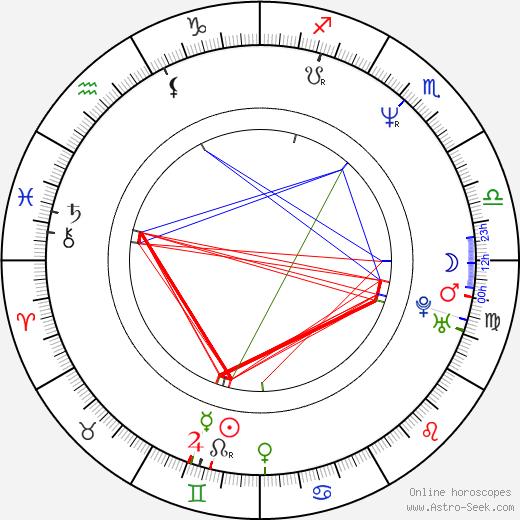 Yann Samuell tema natale, oroscopo, Yann Samuell oroscopi gratuiti, astrologia