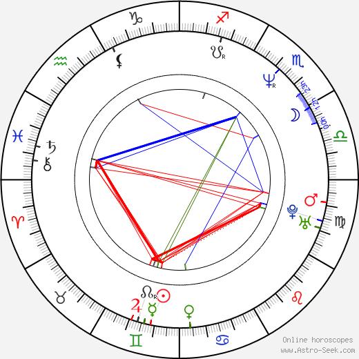 Yvette Lee Bowser birth chart, Yvette Lee Bowser astro natal horoscope, astrology