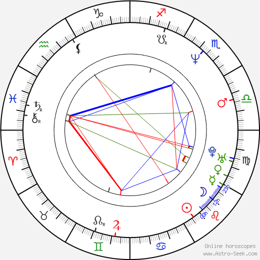 Arsen A. Ostojic birth chart, Arsen A. Ostojic astro natal horoscope, astrology