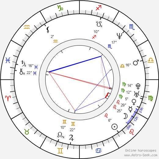 Brent Anderson birth chart, biography, wikipedia 2020, 2021