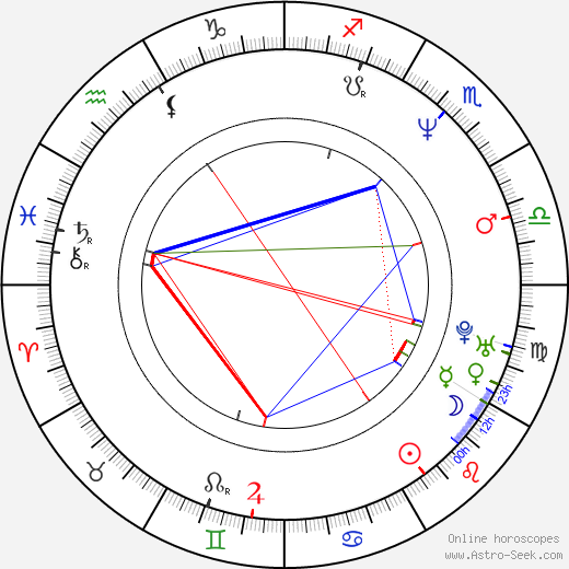 Brent Anderson birth chart, Brent Anderson astro natal horoscope, astrology