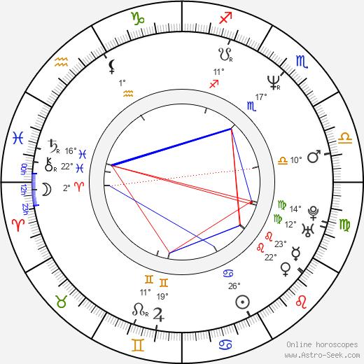 Clea Lewis birth chart, biography, wikipedia 2020, 2021