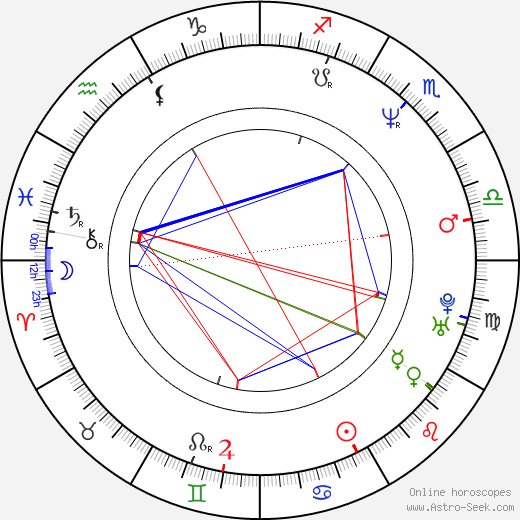 Clea Lewis birth chart, Clea Lewis astro natal horoscope, astrology