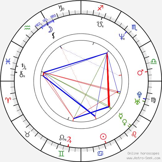 D Noonan день рождения гороскоп, D Noonan Натальная карта онлайн