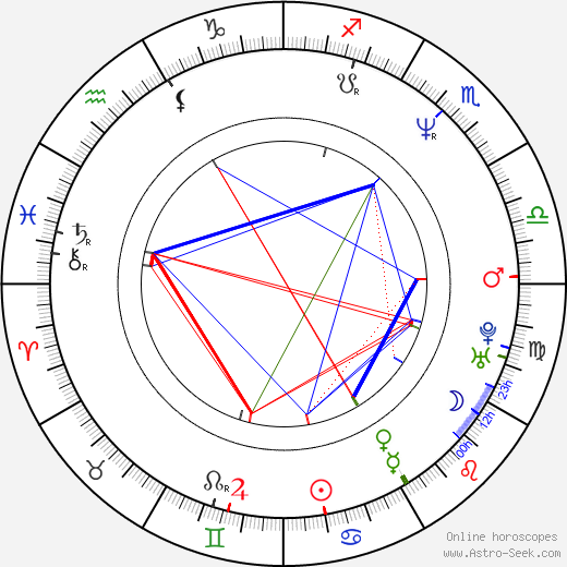 Dave Parsons birth chart, Dave Parsons astro natal horoscope, astrology