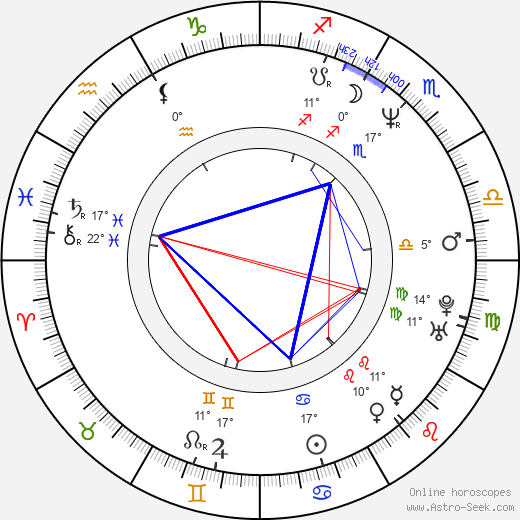 David O'Hara birth chart, biography, wikipedia 2018, 2019