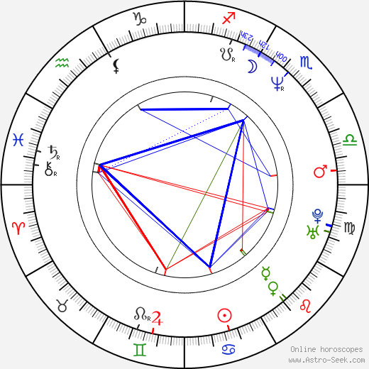 David O'Hara birth chart, David O'Hara astro natal horoscope, astrology