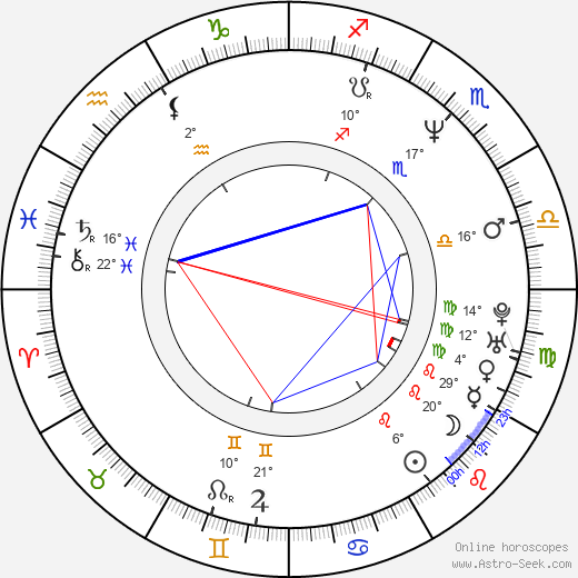 Dean Haglund birth chart, biography, wikipedia 2019, 2020