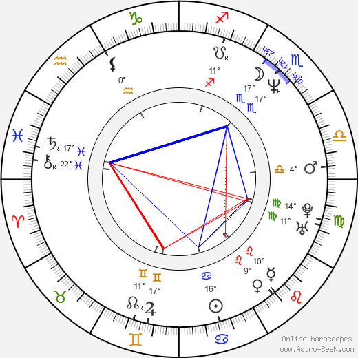 Franck Neel birth chart, biography, wikipedia 2019, 2020