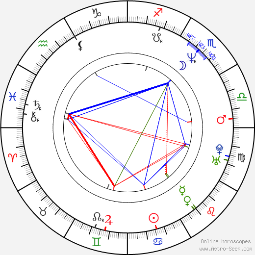 Franck Neel astro natal birth chart, Franck Neel horoscope, astrology