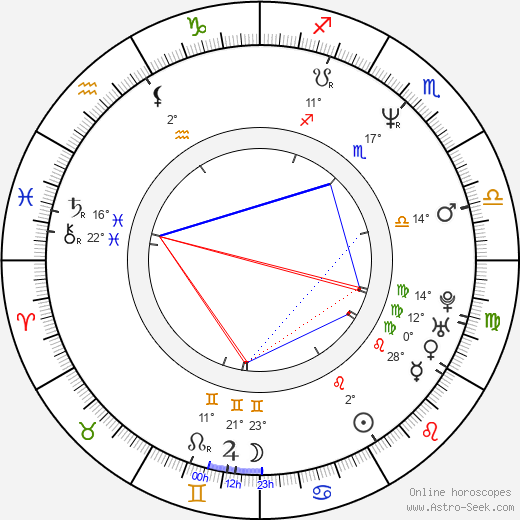 Illeana Douglas birth chart, biography, wikipedia 2019, 2020