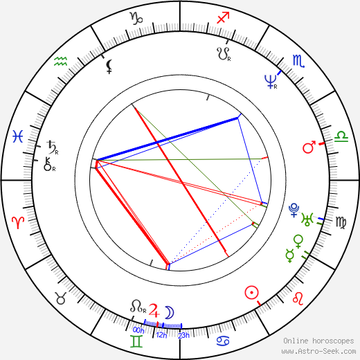 Illeana Douglas tema natale, oroscopo, Illeana Douglas oroscopi gratuiti, astrologia