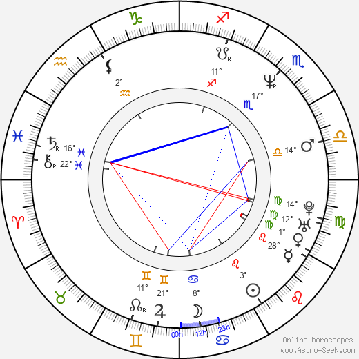Jeremy Piven birth chart, biography, wikipedia 2019, 2020