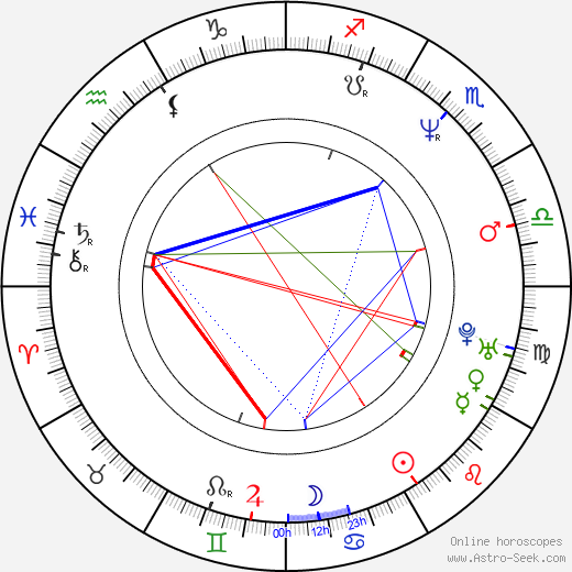 Jeremy Piven astro natal birth chart, Jeremy Piven horoscope, astrology