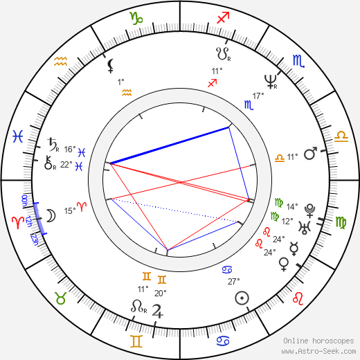 Joe Arlaukas birth chart, biography, wikipedia 2019, 2020