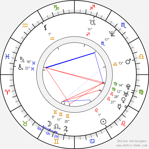 Julie Graham birth chart, biography, wikipedia 2019, 2020