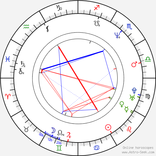 Julie Graham astro natal birth chart, Julie Graham horoscope, astrology