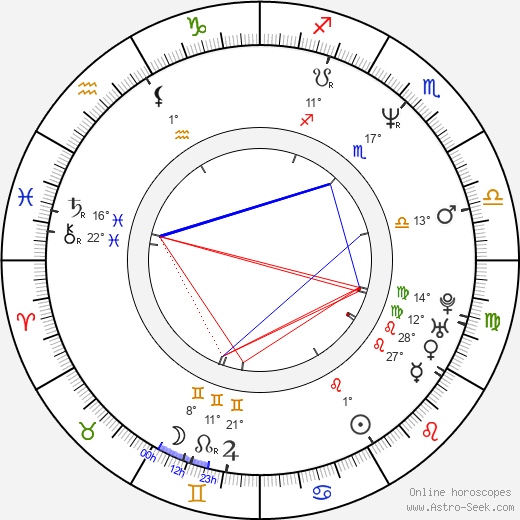 Kadeem Hardison birth chart, biography, wikipedia 2019, 2020