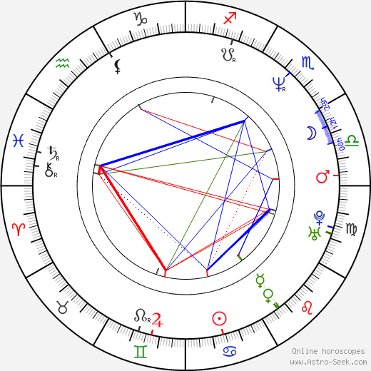 Karine Silla birth chart, Karine Silla astro natal horoscope, astrology
