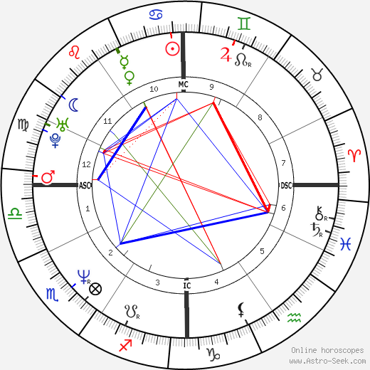 Kathryn Erbe astro natal birth chart, Kathryn Erbe horoscope, astrology