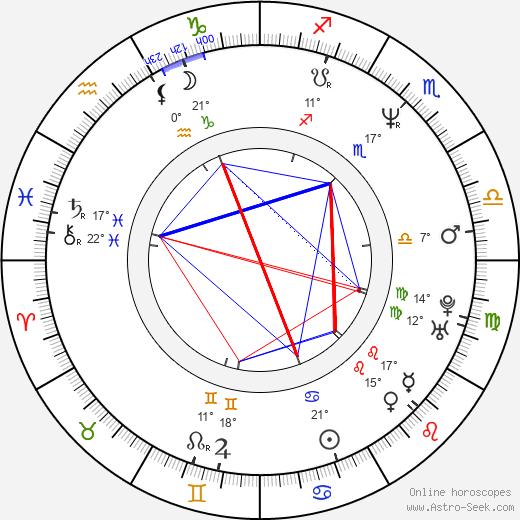 Michael Jace birth chart, biography, wikipedia 2020, 2021