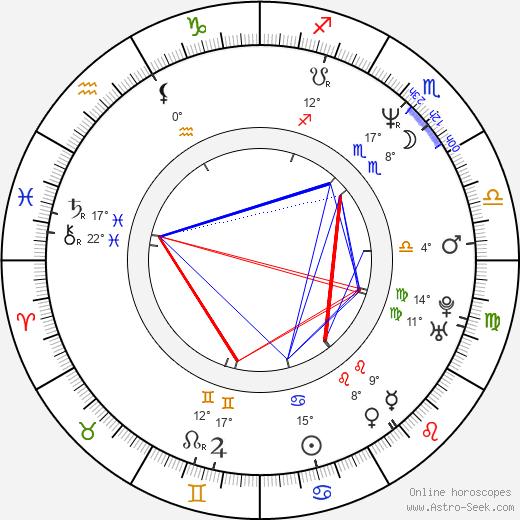 Mo Collins birth chart, biography, wikipedia 2017, 2018
