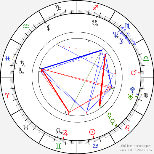 Mo Collins astro natal birth chart, Mo Collins horoscope, astrology