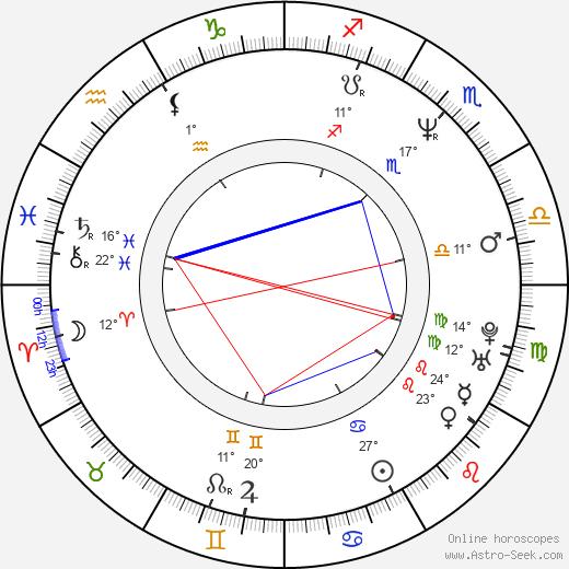 Noel Quiñones birth chart, biography, wikipedia 2019, 2020
