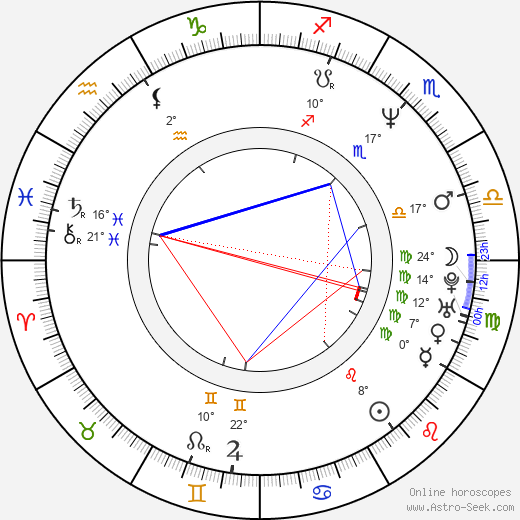 Pat Finn birth chart, biography, wikipedia 2019, 2020