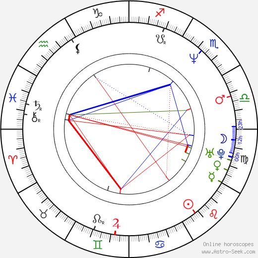 Pat Finn birth chart, Pat Finn astro natal horoscope, astrology