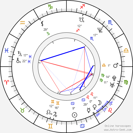 Pat Ha birth chart, biography, wikipedia 2020, 2021