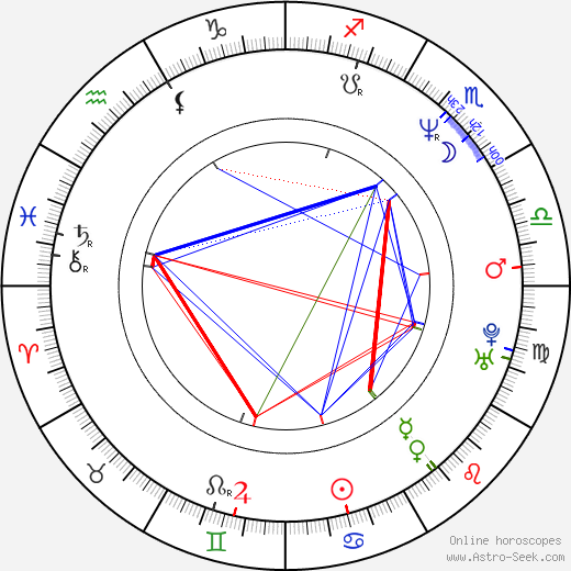 Paula Devicq birth chart, Paula Devicq astro natal horoscope, astrology